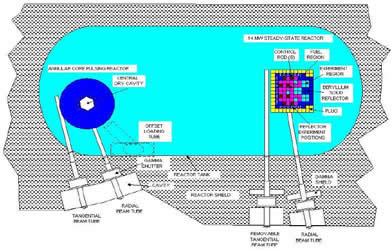 http://www.raan.ro/images/reactor.jpg